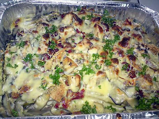 recipe Creamy Chicken and Mushroom Fettuccini Alfredo